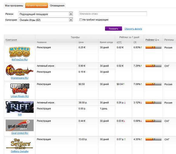 Заработок в Admitad - игровые сайты