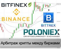 торговля между биржами криптовалют