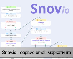 Snov.io – платформа для эффективного email-маркетинга